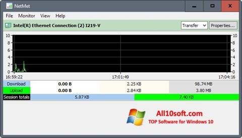Captura de pantalla Network Meter para Windows 10