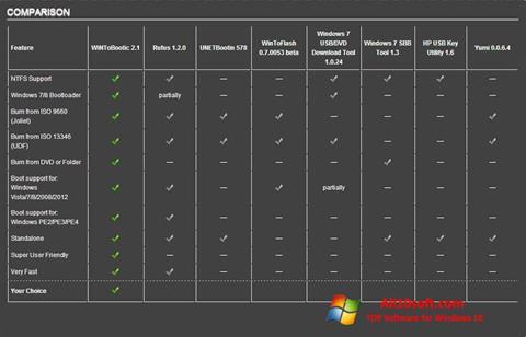 Captura de pantalla WiNToBootic para Windows 10