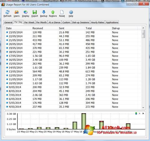 Captura de pantalla NetWorx para Windows 10